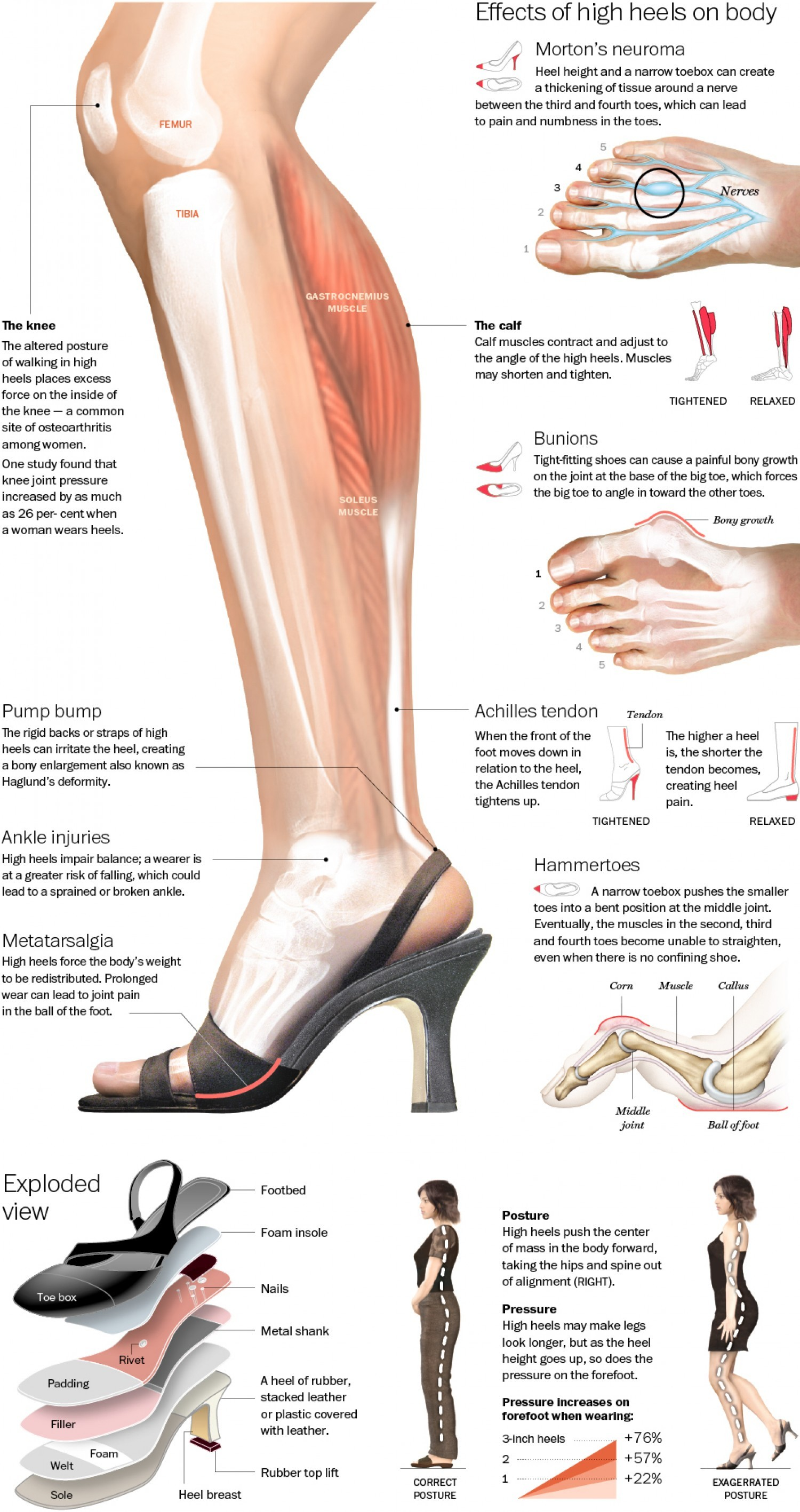 True Effect High Heels